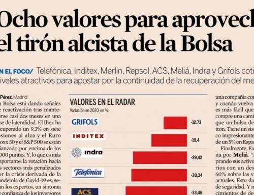 Ocho valores para aprovechar el tirón alcista de la Bolsa