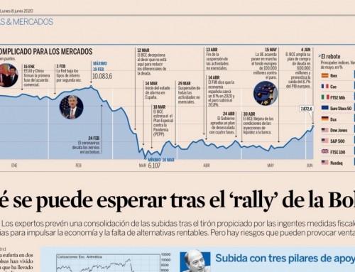 Qué se puede esperar tras el 'rally' de la Bolsa